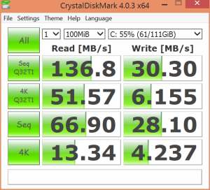 Surface 3 Internal SSD Performance